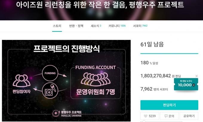 오후 5시 기준 7962명이 참여했으며 18억3270만원이 넘는 금액을 기록 중이다. /사진=와디즈 홈페이지 캡처