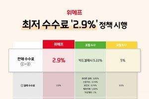 """""""소비자 전에 판매자를 모셔라""""… 이커머스업계 신규 경쟁 '후끈'"""