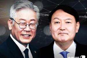 '2강' 이재명·윤석열 엎치락뒤치락… 정세균·홍준표 경쟁될까