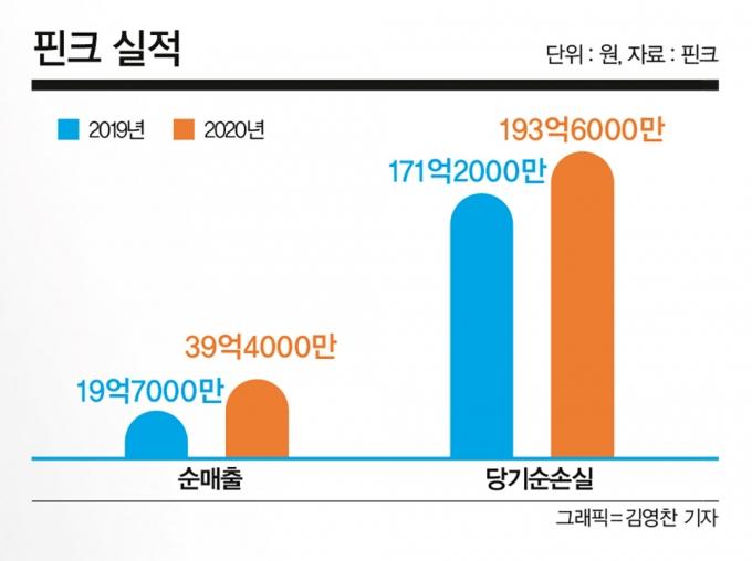 """[CEO 초대석] 권영탁 핀크 대표 """"올해 가입자 1000만명까지 늘린다"""""""