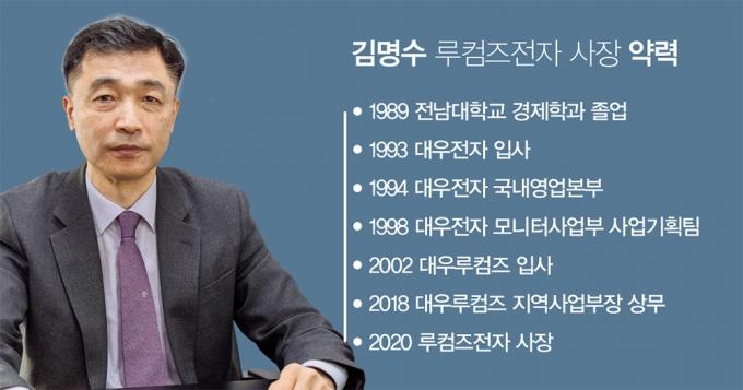 김명수 루컴즈전자 사장 약력./ 그래픽=김은옥 기자