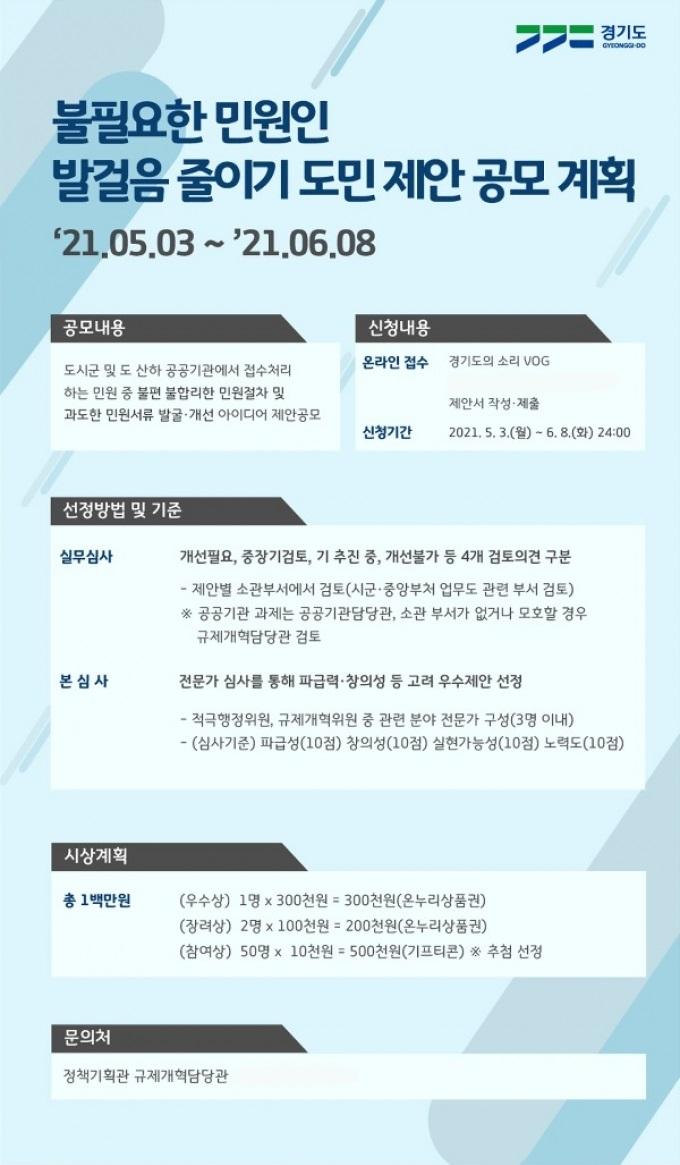 경기도 불필요한 민원인 발걸음 줄이기 홍보 포스터. / 사진제공=경기도