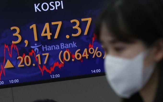 대형주 공매도가 재개된 지 이틀째인 4일 오후 서울 중구 하나은행 명동점 딜링룸 전광판에 코스피지수가 전 거래일 대비 20.17포인트(0.64%) 오른 3147.37을 나타내고 있다./사진=뉴스1