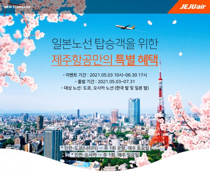 제주항공이 일본노선 예매 고객 대상으로 여정 변경 및 취소 수수료 1회를 면제해 주는 이벤트를 진행한다./사진=제주항공