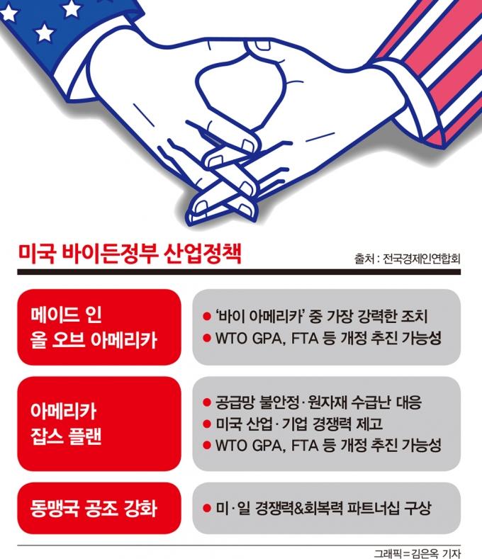 강력해진 '바이 아메리카'… 韓 기업에 '불똥'