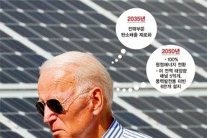 바이든 '脫온실가스' 급행열차 올라 타는 韓 기업들