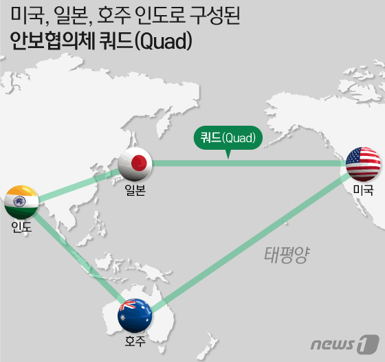 쿼드 4개국. © News1 이지원 디자이너