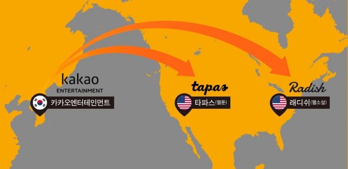 11일 카카오엔터에 따르면 타파스 지분 100%에 대한 인수절차는 마무리됐으며 래디쉬는 5월 중 텐더오퍼(공개매수)를 진행해 인수를 최종 완료한다. /사진제공=카카오엔터테인먼트