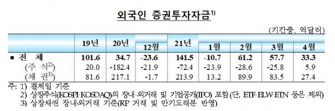 사진=한국은행