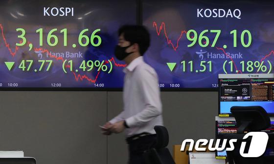 글로벌 인플레이션 우려가 높아지고 외국인이 2조7000억원 가량을 순매도하며 주가가 하락한 12일 오후 서울 중구 하나은행 명동점 딜링룸 전광판에 코스피지수가 전 거래일 대비 47.77포인트(1.49%) 하락한 3161.66을 나타내고 있다./사진=뉴스1
