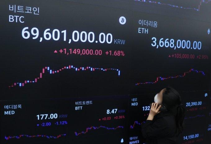 '인플레이션 공포' 비트코인·이더리움·도지 일제히 급락