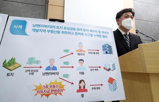 땅을 쇼핑하듯 구매… 수상한 탈세 혐의자 '289명'