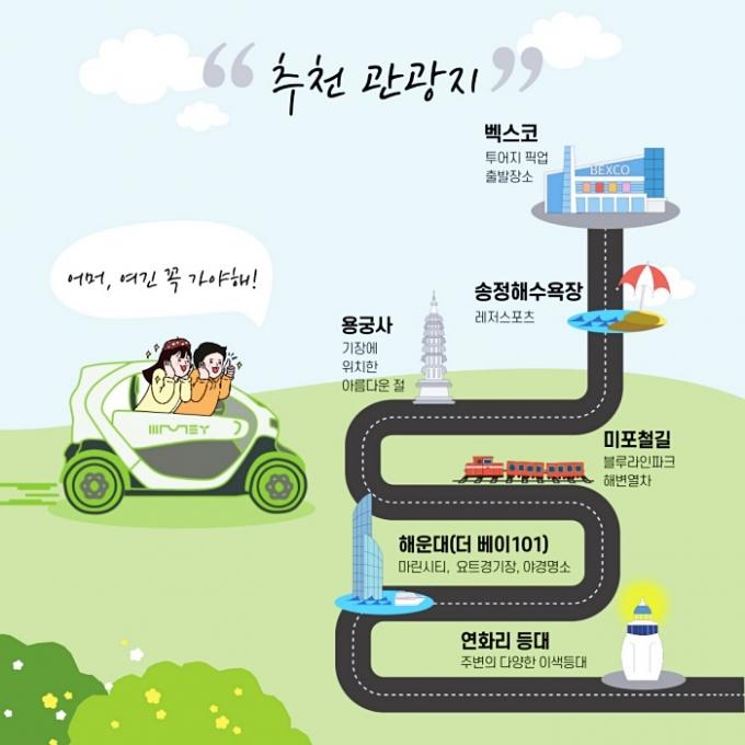 르노삼성자동차는 13일 초소형 전기차 '르노 트위지'(TWIZY)로 부산시 관광용 차를 공유 서비스하는 '투어지'(TOURZY)를 선보였다./사진제공=르노삼성자동차