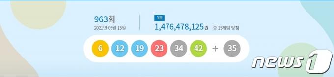 제963회 로또6/45 1등 당첨번호(동행복권 홈페이지 갈무리)© 뉴스1