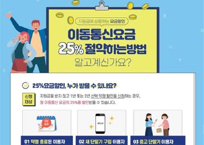 핸드폰 요금 25% 깎아주는 '선택약정 할인', 몰라서 못 받은 사람 '1200만명'