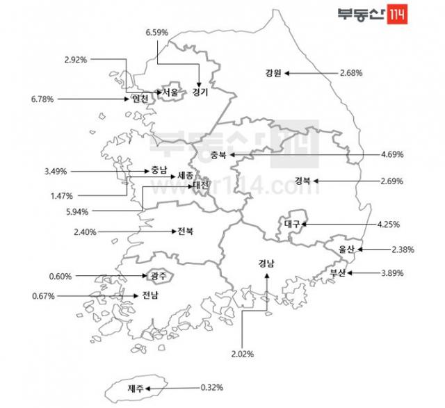 2021년 전국 시도별 매매시세 변동률. /자료제공=부동산114