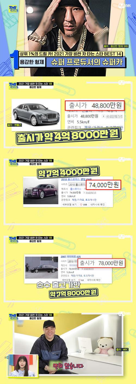 프로듀서 용감한형제가 비싼 차 타는 스타 1위에 올랐다. /사진=Mnet 방송캡처