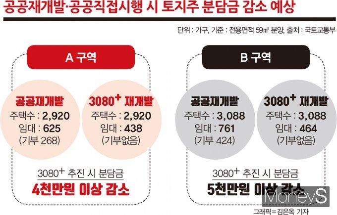 김은옥 디자인 기자