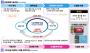 부산시, 친환경 섬유 컨셉 '부산 섬유소재기업 수요맞춤형 역량강화 사업'진행