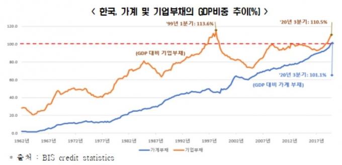 사진=한국경제연구원