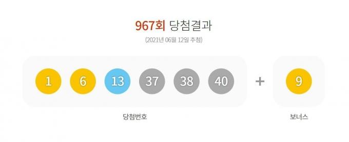 제967회 로또6/45 1등 당첨번호(동행복권 홈페이지 갈무리) © 뉴스1