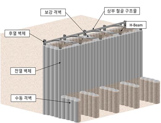 연약지반용 자립식 흙막이 벽체 공법(BSCW공법) 개요도. /사진제공=포스코건설
