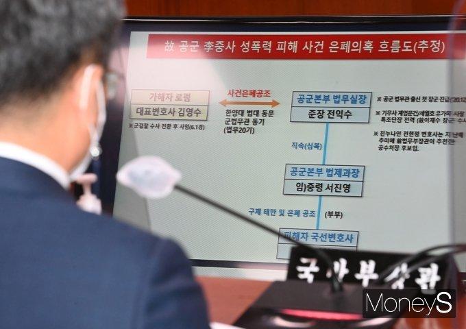 [머니S포토] 공군 성폭력 피해 사건 은폐의혹 질의듣는 서욱 국방 장관