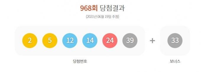 제968회 로또6/45 1등 당첨번호(동행복권 홈페이지 갈무리) © 뉴스1