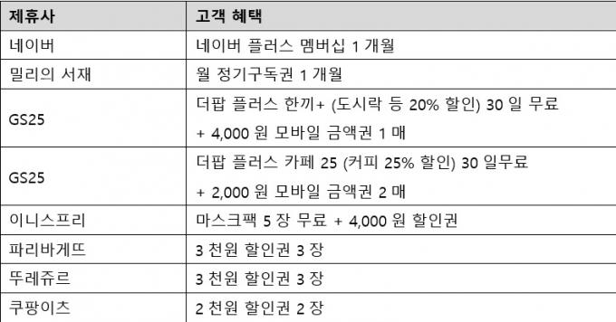 LG유플러스 '나만의 콕'에 신설된 '구독콕' 제공 혜택. /자료제공=LGU+