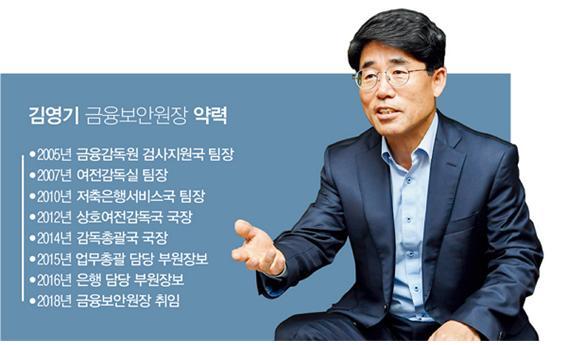 김영기 금융보안원장이 디지털 금융이 이뤄지는 가운데 보안의 중요성이 부각되고 있다고 강조했다./사진=머니S 전민준