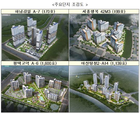 한국토지주택공사(LH)가 5일부터 올해 2분기 행복주택 통합모집 청약 접수를 시작한다고 밝혔다./사진=한국토지주택공사