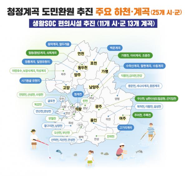 경기도 청정계곡 도민환원 추진, 주요 하천·계곡(25개 시·군) 성과 지도. / 사진제공=경기도