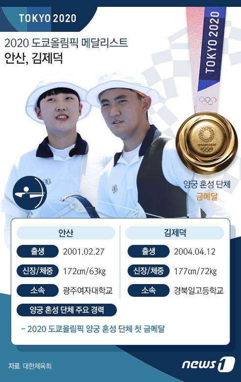 [사진] [그래픽] 2020 도쿄올림픽 메달리스트-양궁 혼성 단체(안산, 김제덕)
