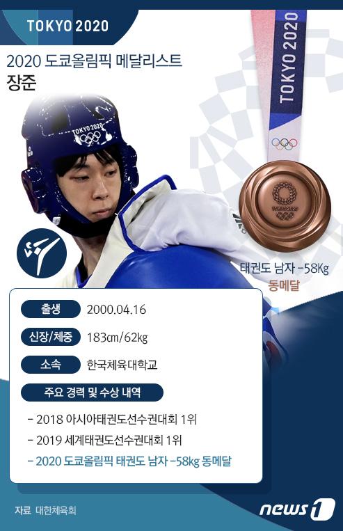 [사진] [그래픽] 2020 도쿄올림픽 메달리스트-장준