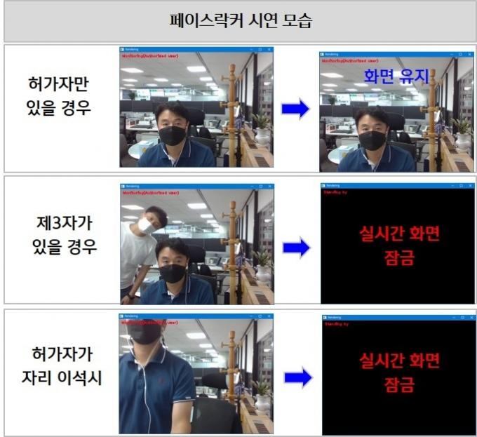 신한은행은 재택근무자에 대한 정보 보안을 강화하기 위해 페이스락커를 도입했다./사진=신한은행