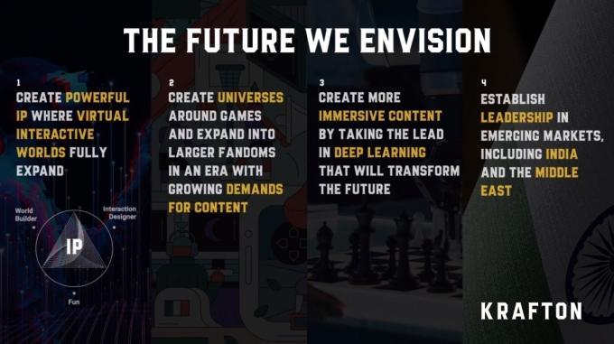 크래프톤이 글로벌 성공 스토리와 미래 계획을 담은 크래프톤 비전 영상 'THE WAY TO MEET THE WORLD'를 자사 공식 채널을 통해 27일 공개했다. /사진제공=크래프톤