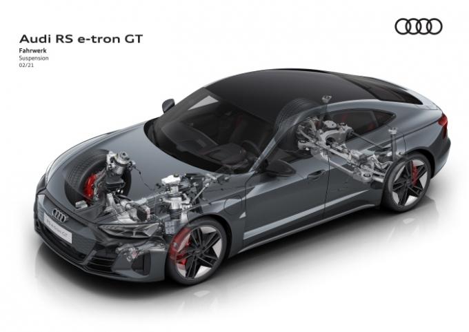 아우디의 전기 스포츠카 RS e-트론 GT /사진제공=아우디