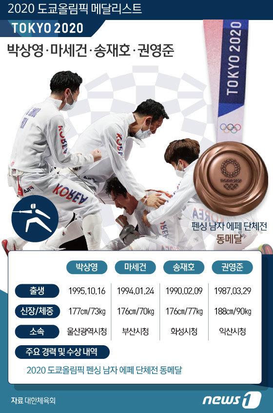 [사진] [그래픽] 2020 도쿄올림픽 메달리스트-펜싱 남자 에페 단체(박상영·마세건·송재호·권영준)