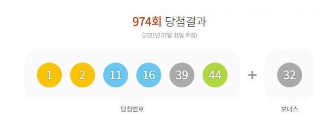 제974회 로또6/45 1등 당첨번호 (동행복권 홈페이지 갈무리) © 뉴스1