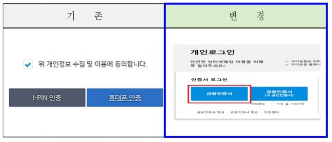 서울시 교통위반 단속조회서비스 본인인증 방법 개선사항.(서울시 제공)© 뉴스1