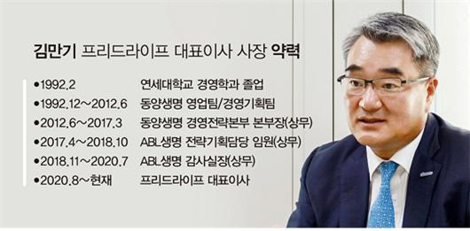 """김만기 프리드라이프 대표 """"장례를 넘어 토털 컴퍼니로"""""""
