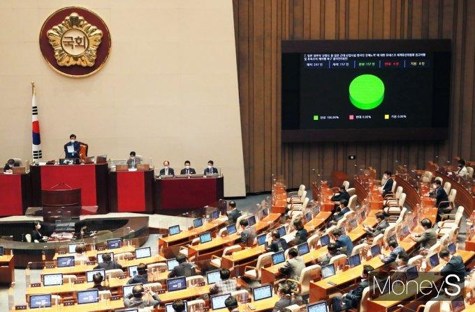 [머니S포토] 국회 본회의,日 군함도 역사왜곡 규탄 결의안, 만장일치 '가결'