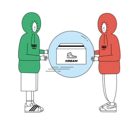 리셀 플랫폼인 네이버 크림의 거래방법./사진=크림 홈페이지 캡처