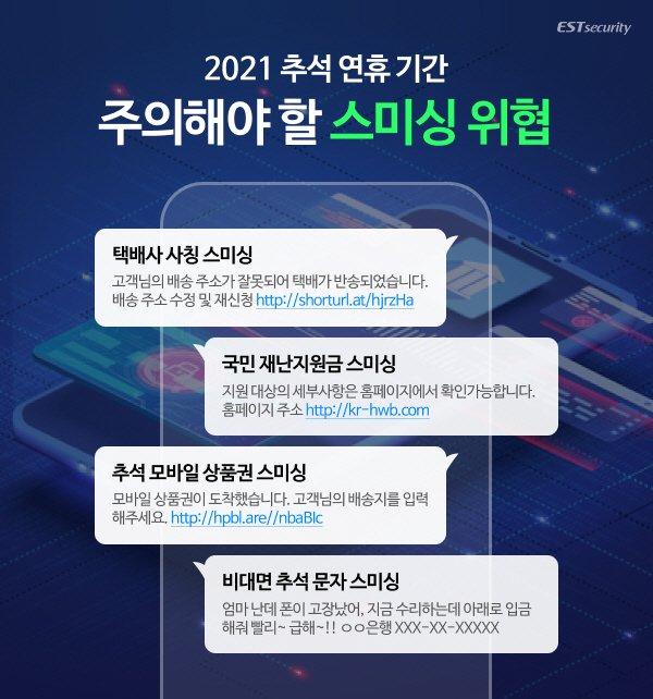 """올 추석에도 '스미싱' 기승… """"문자 발신자 확인, URL 클릭 주의"""""""