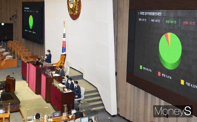 [머니S포토] 국회의사당 분원 설치 '국회법개정안' 본회의 통화