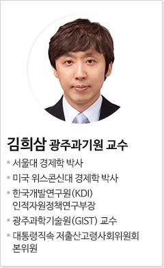 김희삼 광주과기원 교수