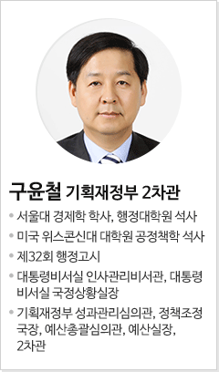 구윤철 기획재정부 2차관