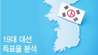 '지역대통령→전국대통령'시대로…文, TK 빼고 득표율 1위