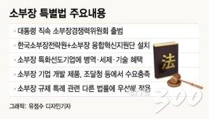 정부 부처 '극일' 합심…이례적 부처 공동법안 추진