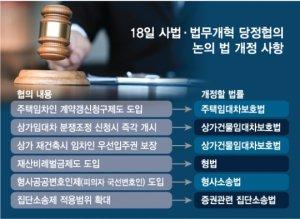 """공정사회·약자보호 걸고 드라이브 시작 """"부자 벌금 더 내라"""""""